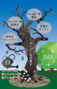isyoku_1609