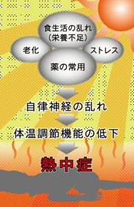 isyoku7_1606