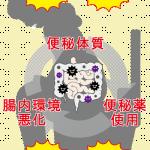 No.4 重症化する子供の便秘!【医食同源】