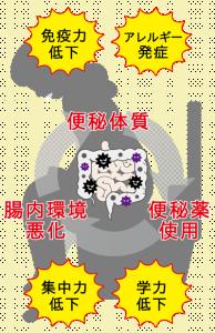 isyoku4_1603