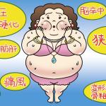 No.2 「アンチメタボリック」バイブル 【予防医学コラム】