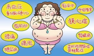 肥満_病気